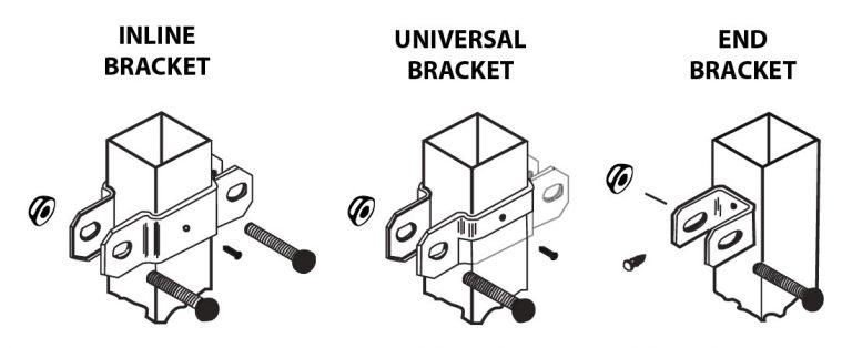 ornamental fence bracket types